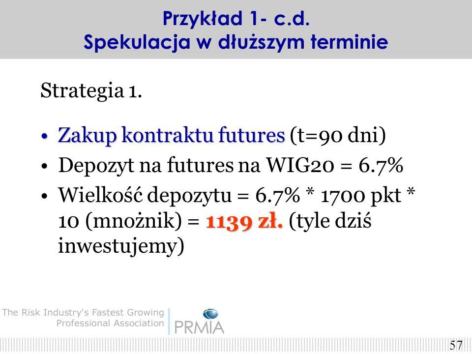 56 Przykład 1 Spekulacja w dłuższym terminie Załóżmy, że w dniu dzisiejszym cena spot i futures indeksu WIG20 wynosi: S=1700 pkt F=1700 pkt Oczekujemy