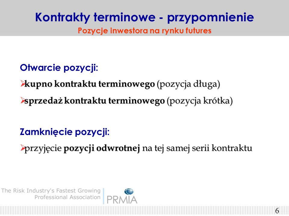 5 Izba rozrachunkowa Kupujący (pozycja długa)Sprzedający (pozycja krótka) symetria zobowiązań (gwarantuje rozliczenia) Kontrakty terminowe - przypomni