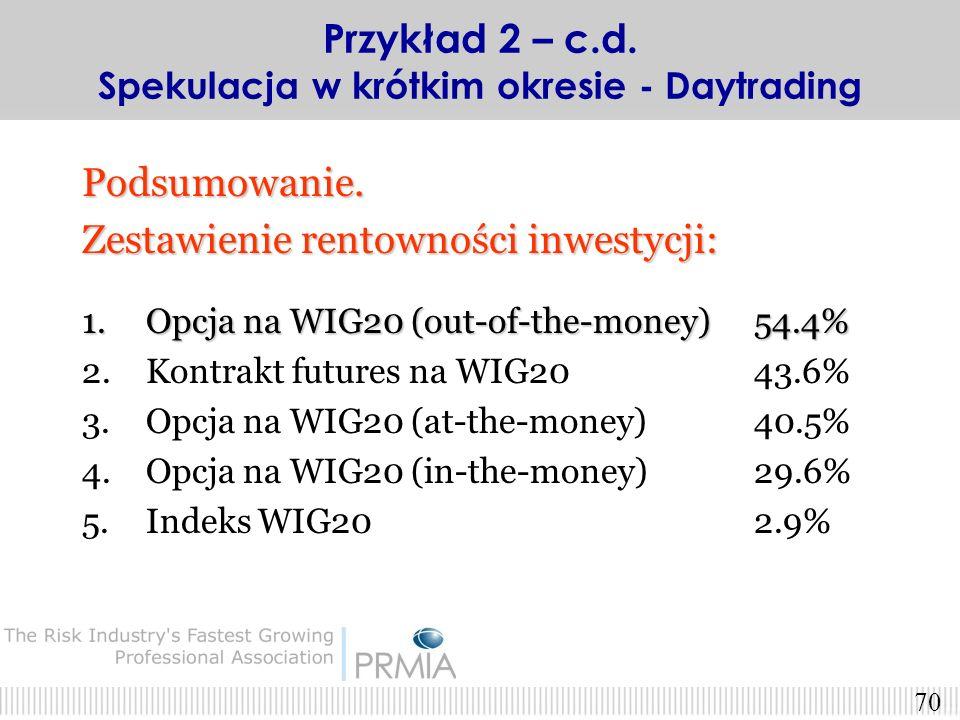 69 Strategia 4. Inwestor kupuje opcję call na WIG20 o kursie wykonania 1600 pkt.Inwestor kupuje opcję call na WIG20 o kursie wykonania 1600 pkt. OPCJA