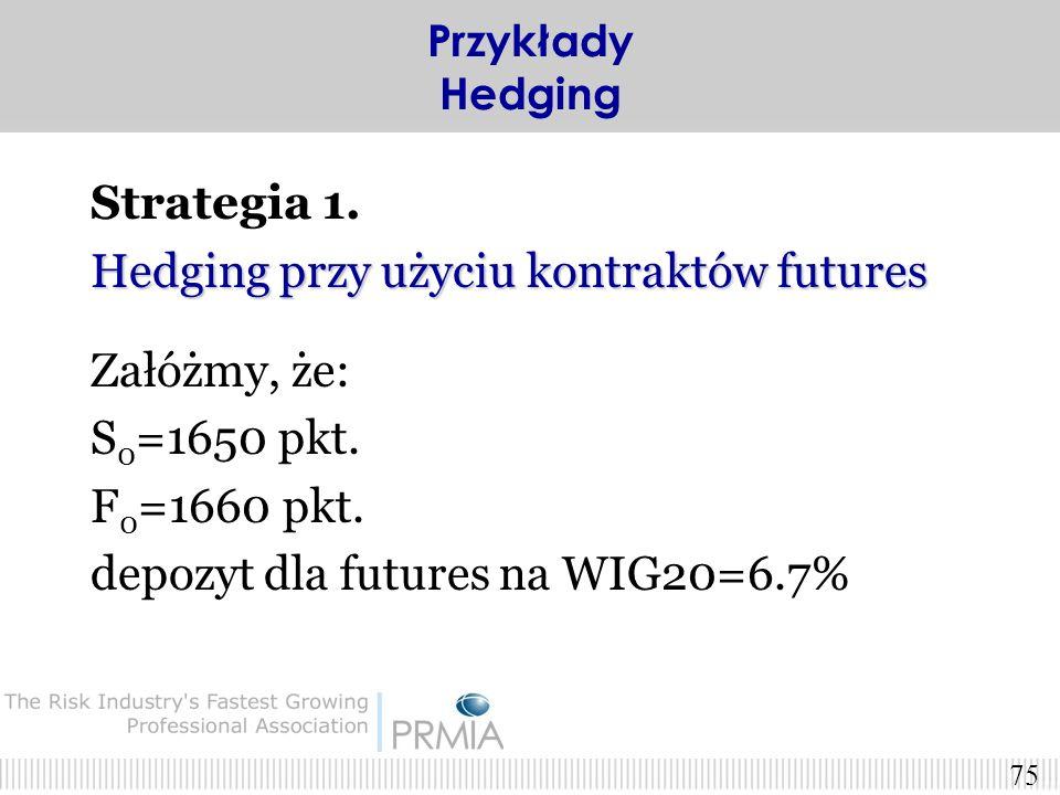 74 Przykłady Hedging Mamy portfel akcji wchodzących w skład indeksu WIG20 o wartości 100 000 zł.Mamy portfel akcji wchodzących w skład indeksu WIG20 o