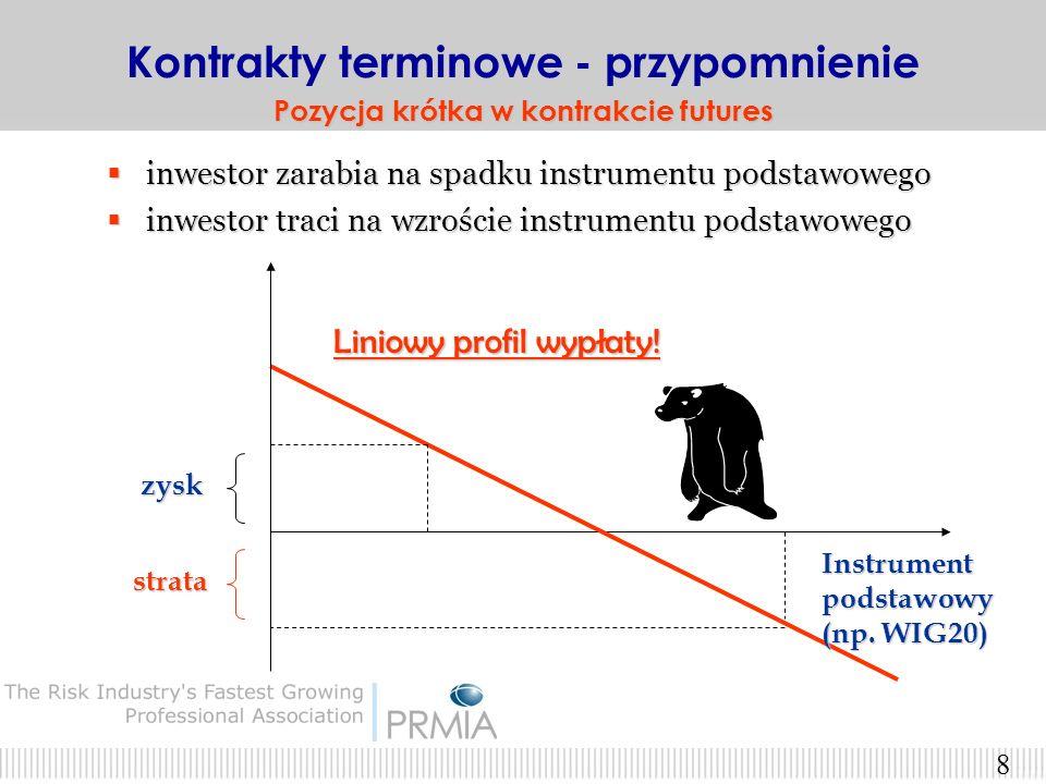 7 inwestor zarabia na wzroście instrumentu podstawowego inwestor zarabia na wzroście instrumentu podstawowego inwestor traci na spadku instrumentu pod