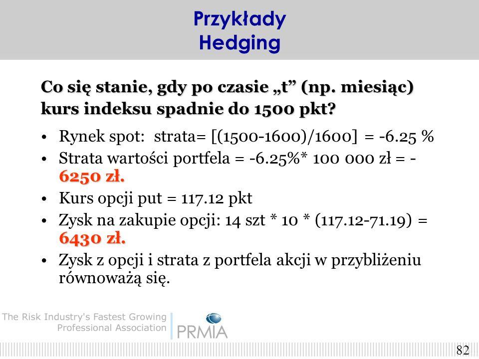 81 Strategia 2. –c.d. Ilość opcji jakie nalęży nabyć: 14 opcji put (100 000 zł /16000 zł) * 1/delta = 14.2 ~ 14 opcji put kurs 1 opcji put = 71.19 pkt