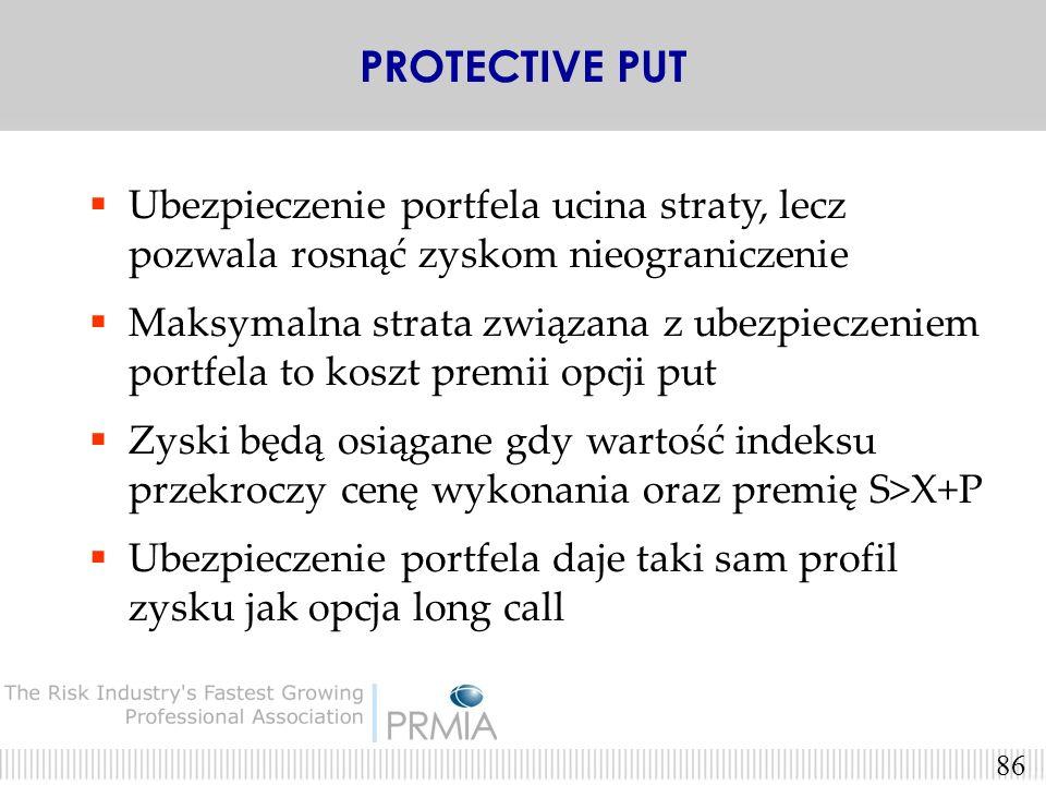 85 Wartość WIG20 Dochód PrógrentownościS=X+P Zapłaconapremia X Long put Protective Put wartość portfela bez zabezpieczenia PROTECTIVE PUT