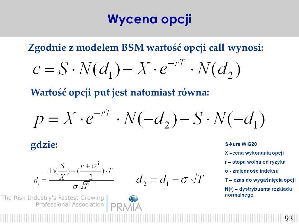 92 Wartość indeksu Cena wykonania Czas do wygaśnięcia Zmienność Stopa procentowa minus stopa dywidendy Model BSM (Blacka- Scholesa- Mertona) Wartość t