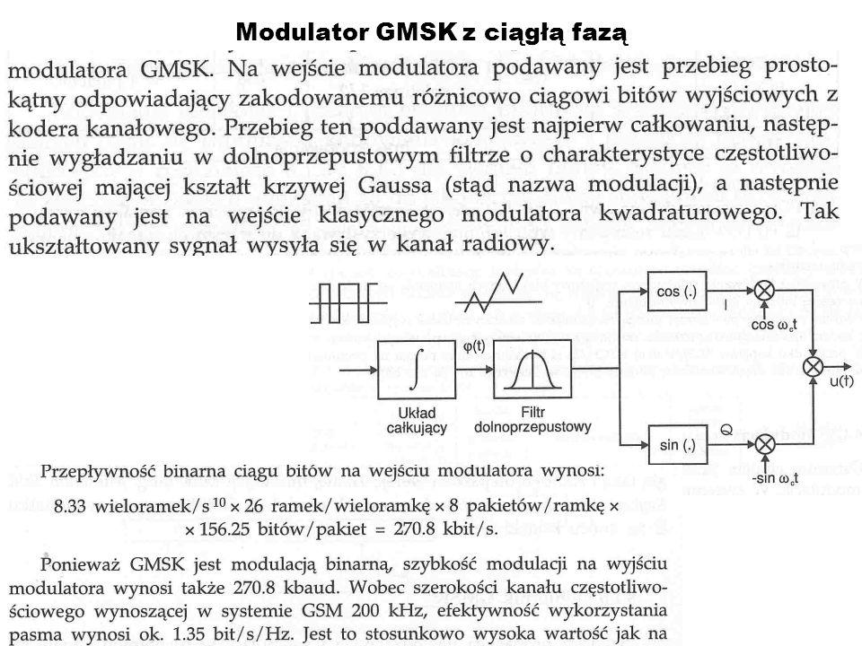 Modulator GMSK z ciągłą fazą