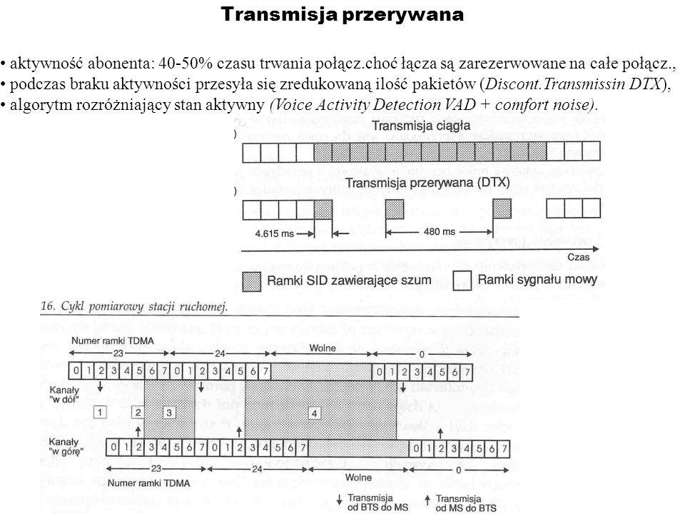 Transmisja przerywana aktywność abonenta: 40-50% czasu trwania połącz.choć łącza są zarezerwowane na całe połącz., podczas braku aktywności przesyła s