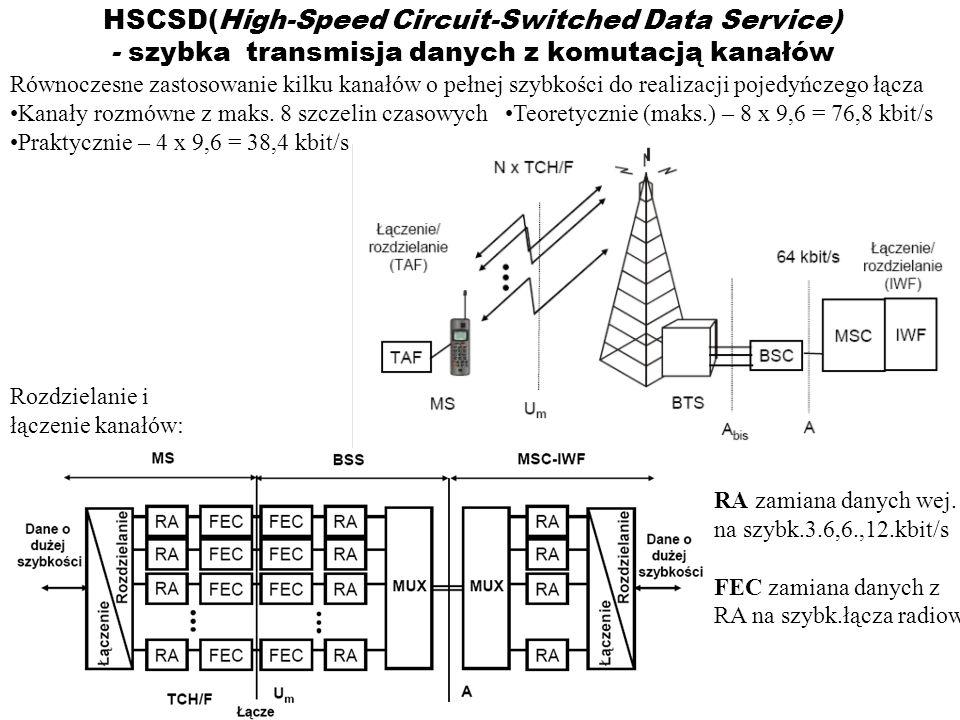 HSCSD(High-Speed Circuit-Switched Data Service) - szybka transmisja danych z komutacją kanałów Równoczesne zastosowanie kilku kanałów o pełnej szybkoś