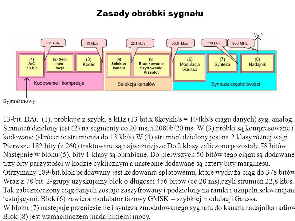Zasady obróbki sygnału Sygnał mowy 13-bit. DAC (1), próbkuje z szybk. 8 kHz (13 bit.x 8kcykli/s = 104kb/s ciągu danych) syg. analog. Strumień dzielony