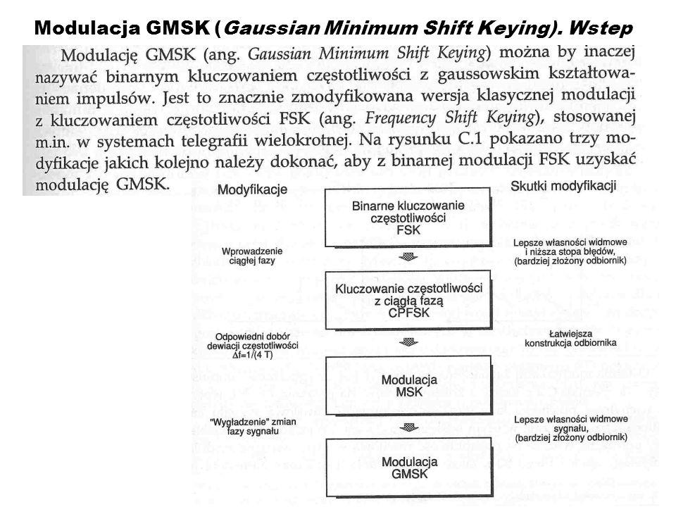 Przebiegi fazy modulacji: FSK, CPFSK, MSK i GMSK MSK: f=1/(4T) Hz, żeby ortogonalne przyrosty fazy +- /2; wygładzanie dla BT=0.3 w oparciu o symbole: (i-1),i,(i+1)