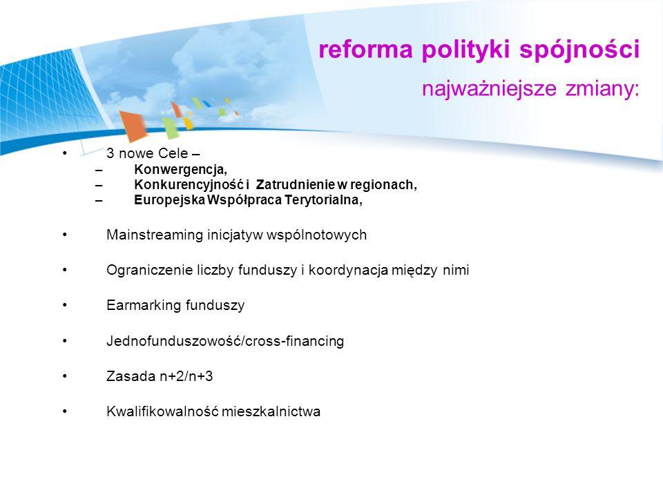 Układ celów NSRO i programów operacyjnych Wzrost zatrudnienia poprzez rozwój kapitału ludzkiego i społecznego Podniesienie konkurencyjności polskich przedsiębiorstw, w tym szczególnie sektora usług Tworzenie warunków dla utrzymania trwałego i wysokiego tempa wzrostu gospodarczego Budowa i modernizacja infrastruktury technicznej, mającej podstawowe znaczenie dla wzrostu konkurencyjności Polski i jej regionów Wzrost konkurencyjności polskich regionów i przeciwdziałanie ich marginalizacji społecznej, gospodarczej, i przestrzennej Rozwój obszarów wiejskich Regionalne Programy Operacyjne PO Rozwój Polski Wschodniej PO Europejskiej Współpracy Terytorialnej PO Infrastruktura i środowisko PO Kapitał ludzki PO Konkurencyjna gospodarka PO Pomoc Techniczna