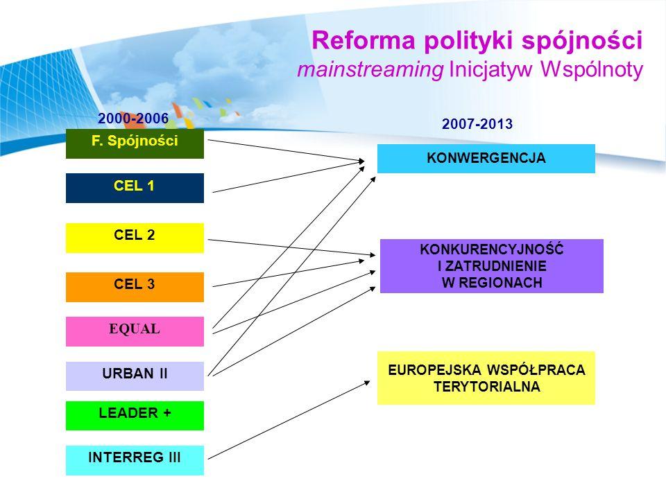 reforma polityki spójności ograniczenie liczby funduszy 2 Fundusze strukturalne: EFRR EFS 4 Fundusze strukturalne: EFRR EFS EFOiGR - Sekcja Gwarancji IFOR Fundusz Spójności Polityka zewnętrzna: Instrument Pomocy Przedakcesyjnej (ang.