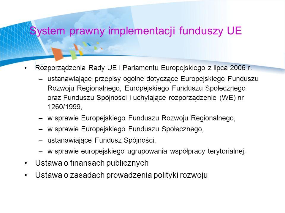 System instytucjonalny Program operacyjny Instytucja zarządzającaLiczba IPLiczba IP II (IW) PO Infrastruktura i Środowisko Ministerstwo Rozwoju Regionalnego Departament Koordynacji Programów Infrastrukturalnych 6 IP28 IP II (w tym 3 instytucje spoza sektora finansów publicznych) PO Innowacyjna Gospodarka Ministerstwo Rozwoju Regionalnego Departament Zarządzania Programem Wzrostu Konkurencyjności Przedsiębiorstw 3 IP10 IP II (w tym 9 instytucji spoza sektora finansów publicznych) PO Kapitał ludzki Ministerstwo Rozwoju Regionalnego Departament Zarządzania Europejskim Funduszem Społecznym 21 IP33 IP II (wszystkie należą do sektora finansów publicznych) PO Rozwój Polski Wschodniej Ministerstwo Rozwoju Regionalnego Departament Koordynacji Programów Regionalnych 1 IP- Regionalne Programy Operacyjne Urzędy Marszałkowskie PO Pomoc techniczna Ministerstwo Rozwoju Regionalnego Departament Programów Pomocowych i Pomocy Technicznej Brak