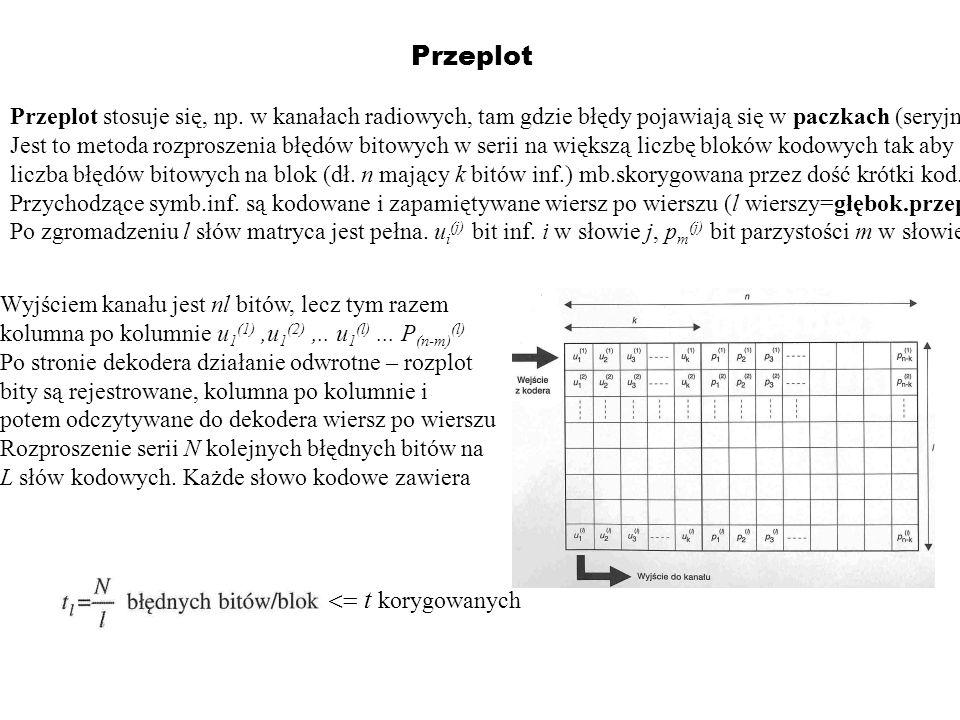 Przeplot Przeplot stosuje się, np. w kanałach radiowych, tam gdzie błędy pojawiają się w paczkach (seryjne) Jest to metoda rozproszenia błędów bitowyc