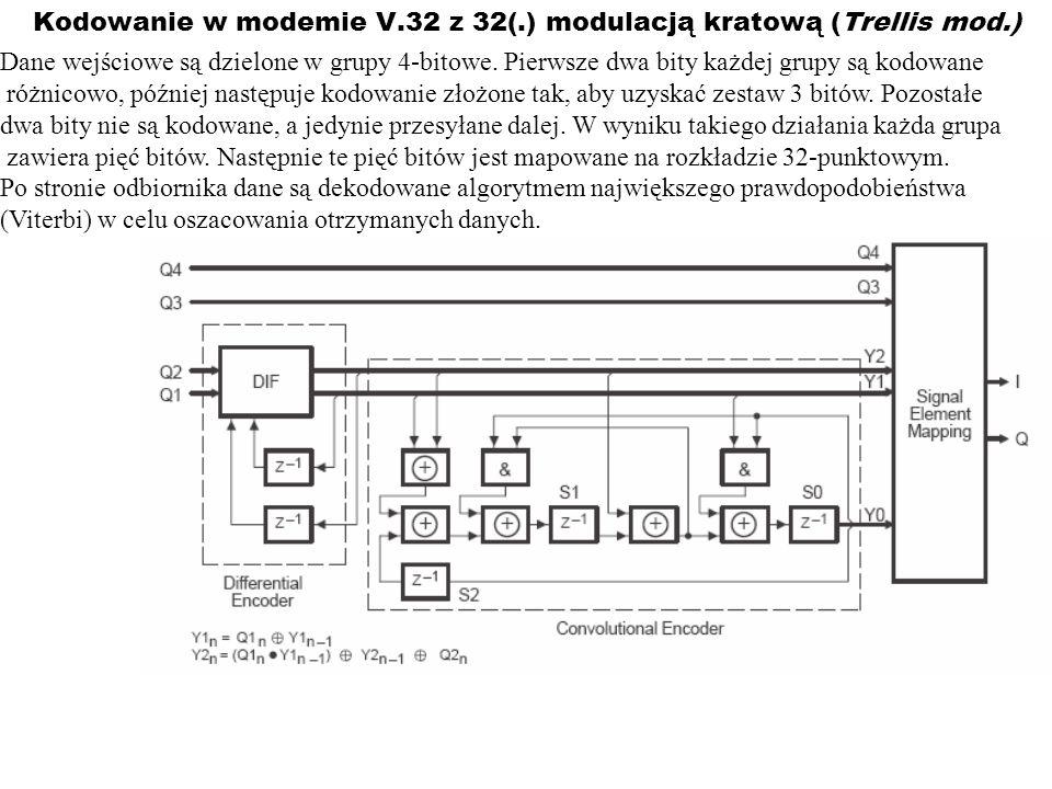 Kodowanie w modemie V.32 z 32(.) modulacją kratową (Trellis mod.) Dane wejściowe są dzielone w grupy 4-bitowe. Pierwsze dwa bity każdej grupy są kodow