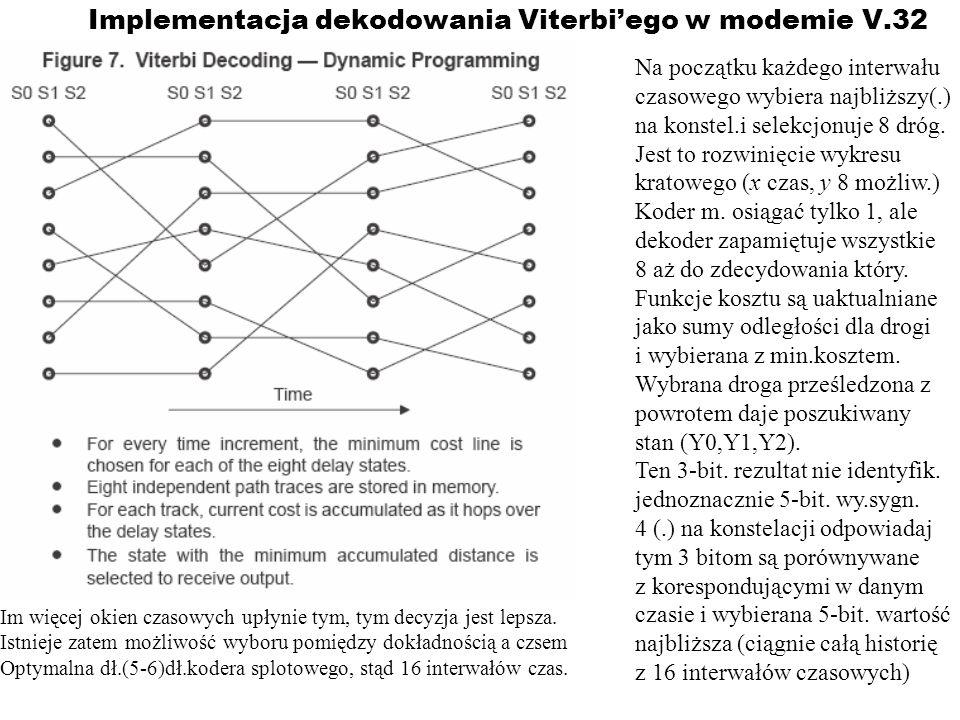Implementacja dekodowania Viterbiego w modemie V.32 Na początku każdego interwału czasowego wybiera najbliższy(.) na konstel.i selekcjonuje 8 dróg. Je