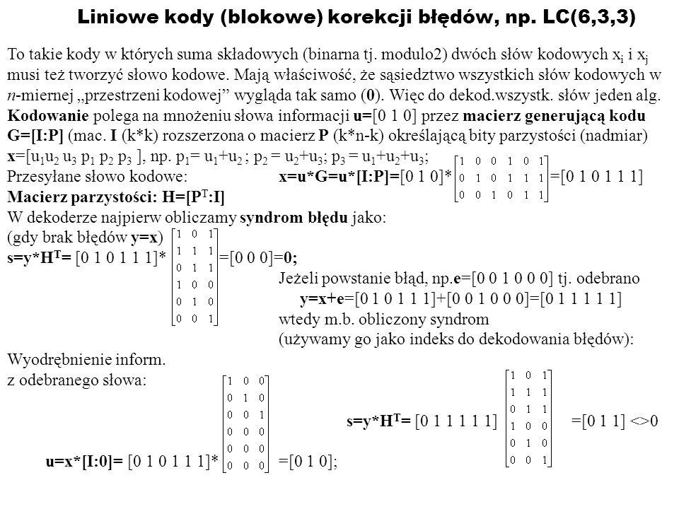 Liniowe kody (blokowe) korekcji błędów, np. LC(6,3,3) To takie kody w których suma składowych (binarna tj. modulo2) dwóch słów kodowych x i i x j musi