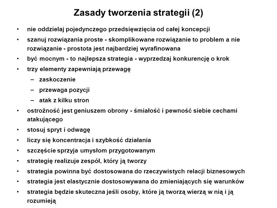 Zasady tworzenia strategii (2) nie oddzielaj pojedynczego przedsięwzięcia od całej koncepcji szanuj rozwiązania proste - skomplikowane rozwiązanie to