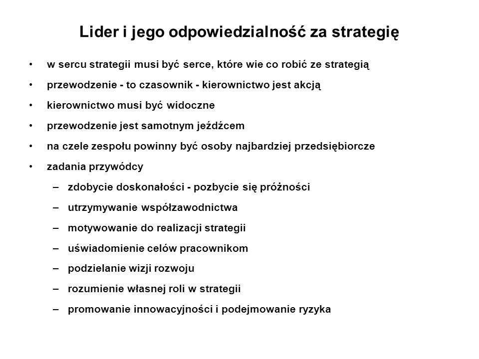 Lider i jego odpowiedzialność za strategię w sercu strategii musi być serce, które wie co robić ze strategią przewodzenie - to czasownik - kierownictw