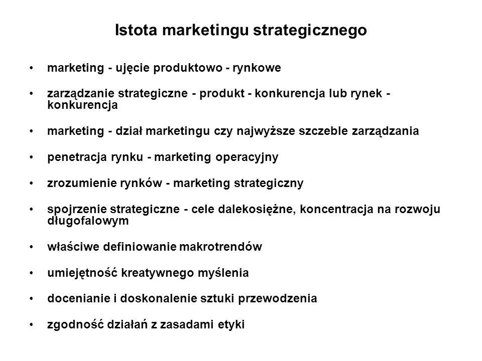 Istota marketingu strategicznego marketing - ujęcie produktowo - rynkowe zarządzanie strategiczne - produkt - konkurencja lub rynek - konkurencja mark