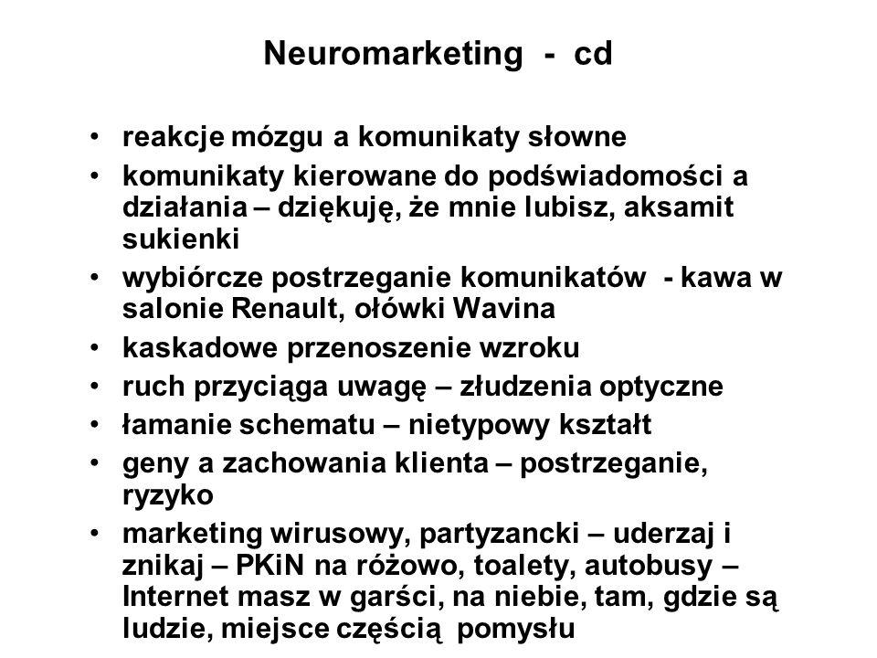Neuromarketing - cd reakcje mózgu a komunikaty słowne komunikaty kierowane do podświadomości a działania – dziękuję, że mnie lubisz, aksamit sukienki