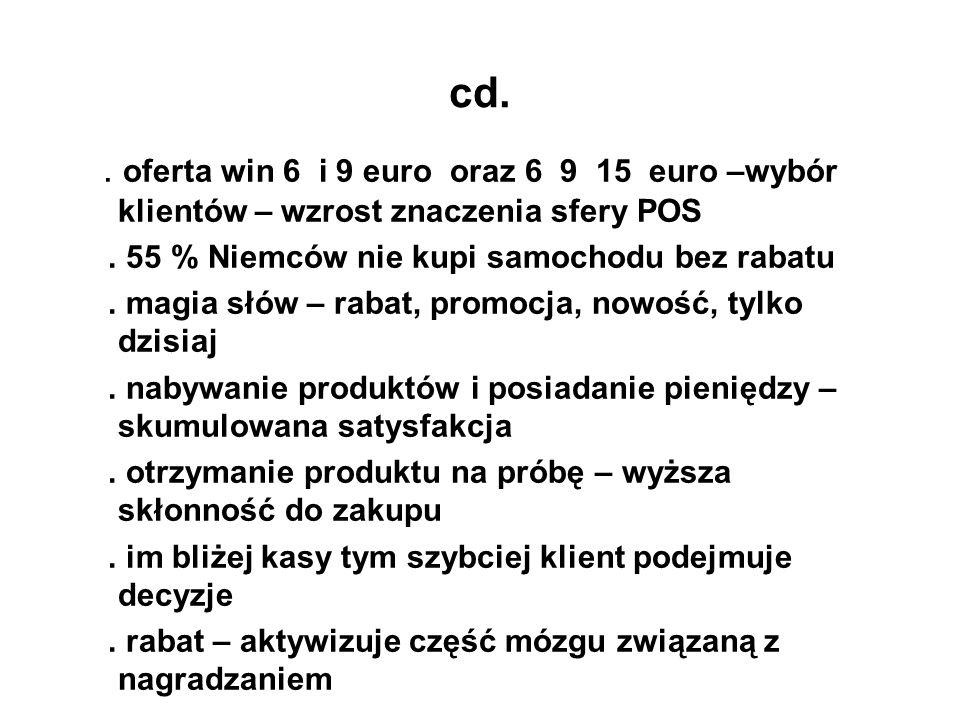 cd.. oferta win 6 i 9 euro oraz 6 9 15 euro –wybór klientów – wzrost znaczenia sfery POS. 55 % Niemców nie kupi samochodu bez rabatu. magia słów – rab