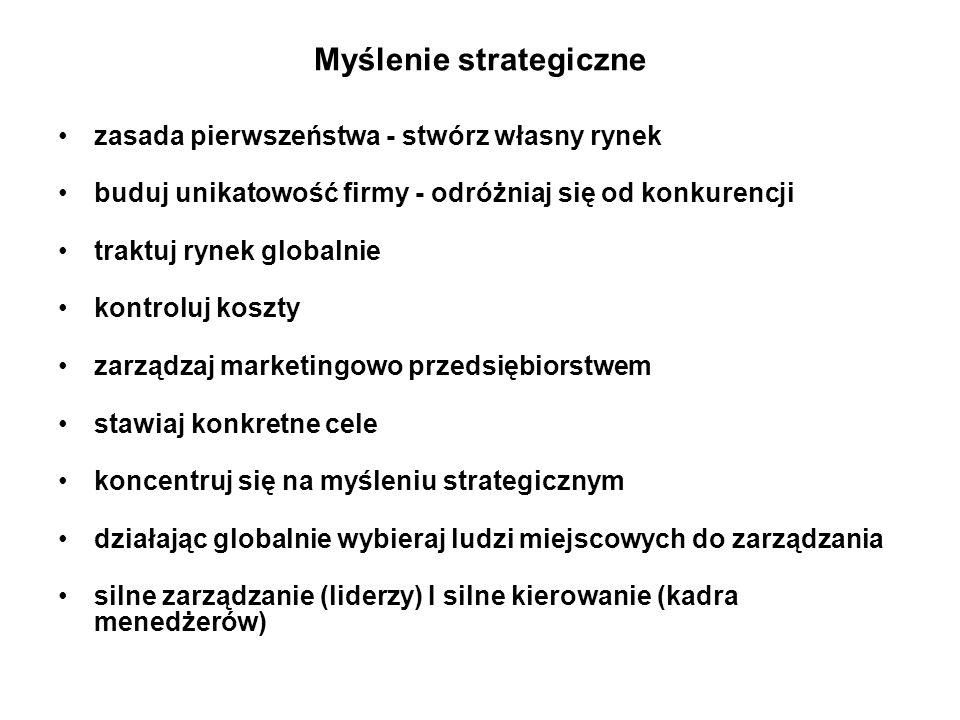 Myślenie strategiczne zasada pierwszeństwa - stwórz własny rynek buduj unikatowość firmy - odróżniaj się od konkurencji traktuj rynek globalnie kontro