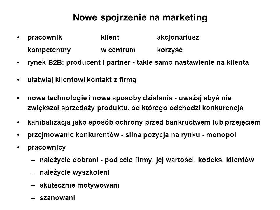 Nowe spojrzenie na marketing pracownikklientakcjonariusz kompetentnyw centrumkorzyść rynek B2B: producent i partner - takie samo nastawienie na klient