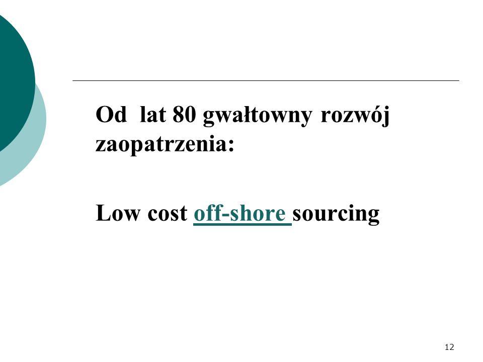 Od lat 80 gwałtowny rozwój zaopatrzenia: Low cost off-shore sourcing 12