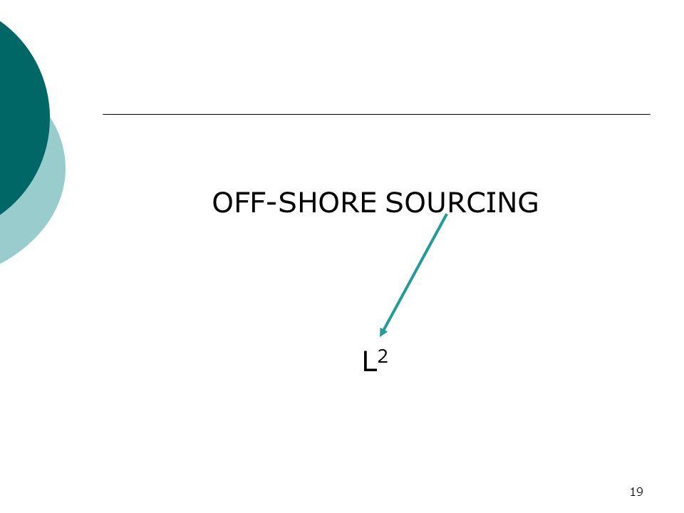 OFF-SHORE SOURCING L 2 19