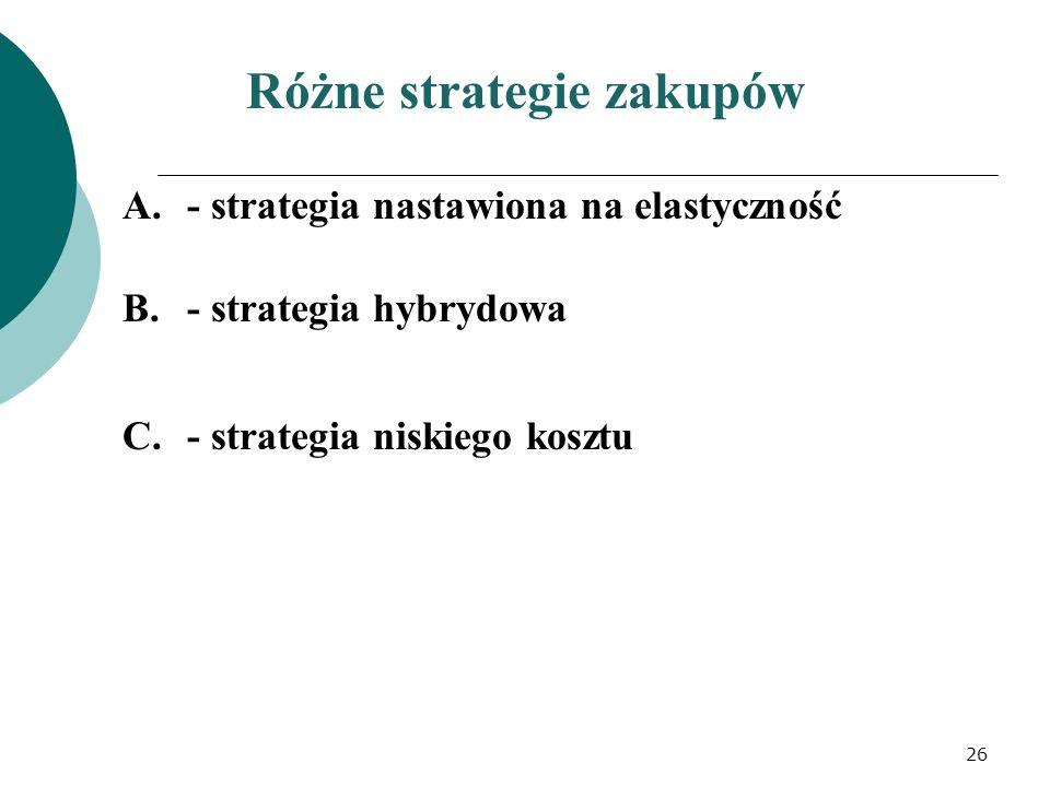 Różne strategie zakupów A. - strategia nastawiona na elastyczność B. - strategia hybrydowa C. - strategia niskiego kosztu 26