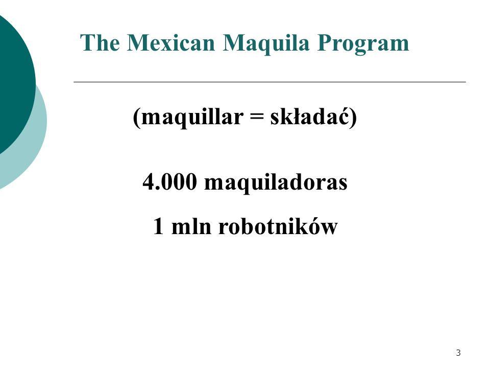 (maquillar = składać) 4.000 maquiladoras 1 mln robotników 3