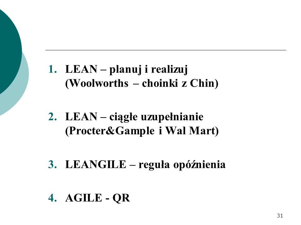 1.LEAN – planuj i realizuj (Woolworths – choinki z Chin) 2.LEAN – ciągłe uzupełnianie (Procter&Gample i Wal Mart) 3.LEANGILE – reguła opóźnienia 4.AGI