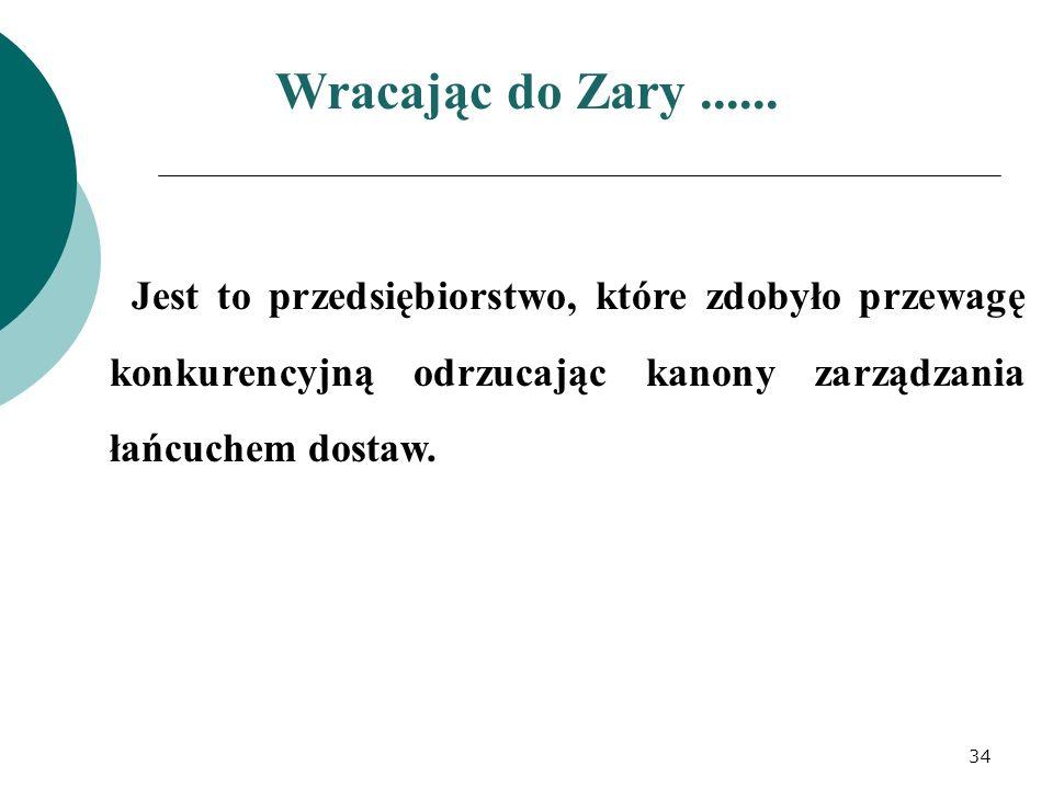 Wracając do Zary...... Jest to przedsiębiorstwo, które zdobyło przewagę konkurencyjną odrzucając kanony zarządzania łańcuchem dostaw. 34