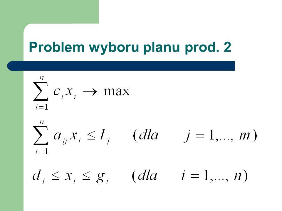 Problem wyboru planu prod. 2