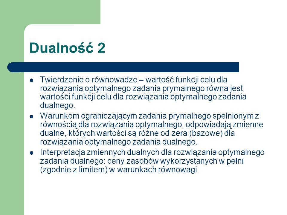 Dualność 2 Twierdzenie o równowadze – wartość funkcji celu dla rozwiązania optymalnego zadania prymalnego równa jest wartości funkcji celu dla rozwiąz