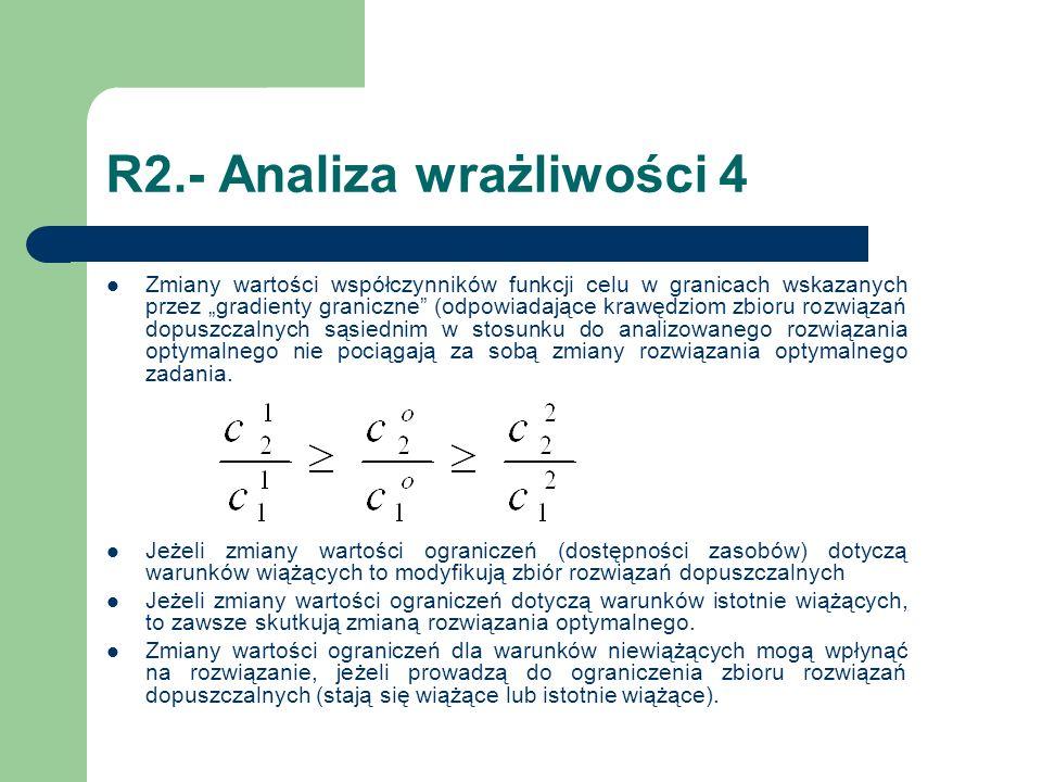 R2.- Analiza wrażliwości 4 Zmiany wartości współczynników funkcji celu w granicach wskazanych przez gradienty graniczne (odpowiadające krawędziom zbio