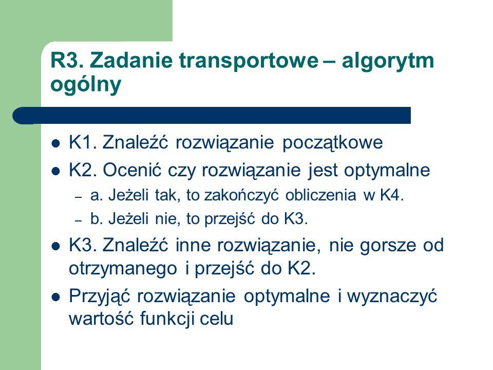 R3. Zadanie transportowe – algorytm ogólny K1. Znaleźć rozwiązanie początkowe K2. Ocenić czy rozwiązanie jest optymalne – a. Jeżeli tak, to zakończyć