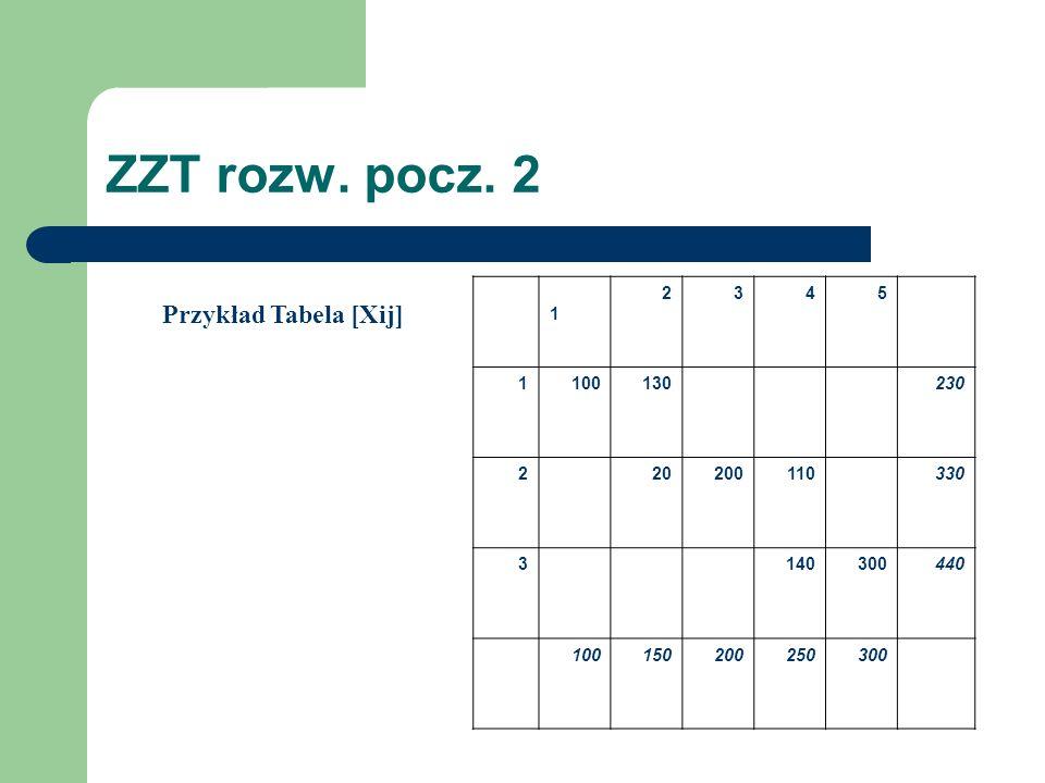 ZZT rozw. pocz. 2 1 2345 1 100 130 230 220 200110330 3 140 300440 100150200250300 Przykład Tabela [Xij]