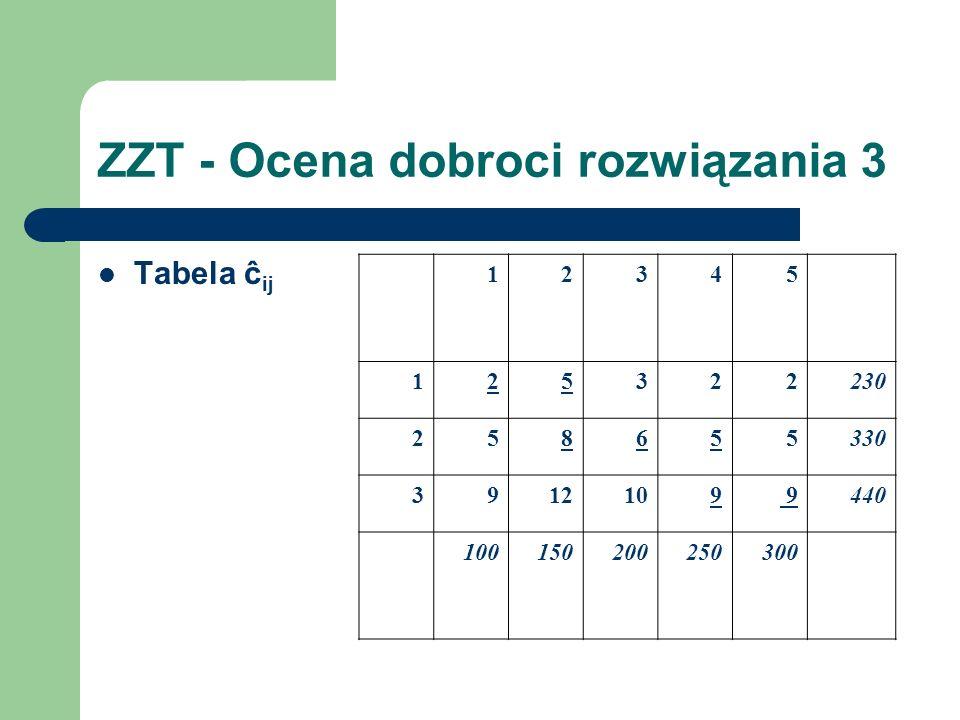 ZZT - Ocena dobroci rozwiązania 3 Tabela ĉ ij 12345 1 2 5322 230 258 655330 391210 9 9440 100150200250300