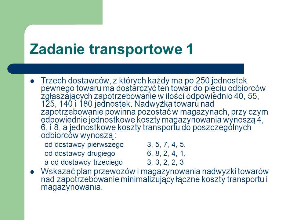 Zadanie transportowe 1 Trzech dostawców, z których każdy ma po 250 jednostek pewnego towaru ma dostarczyć ten towar do pięciu odbiorców zgłaszających