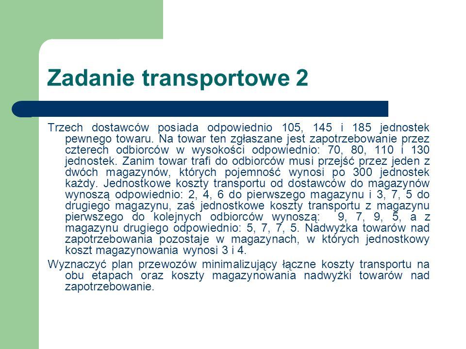 Zadanie transportowe 2 Trzech dostawców posiada odpowiednio 105, 145 i 185 jednostek pewnego towaru. Na towar ten zgłaszane jest zapotrzebowanie przez