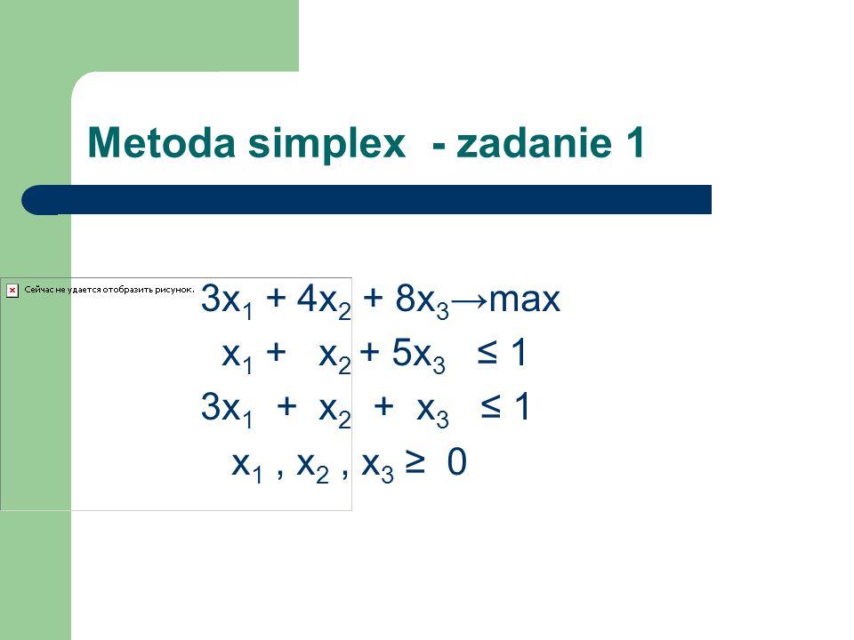 Dualność 2 Twierdzenie o równowadze – wartość funkcji celu dla rozwiązania optymalnego zadania prymalnego równa jest wartości funkcji celu dla rozwiązania optymalnego zadania dualnego.