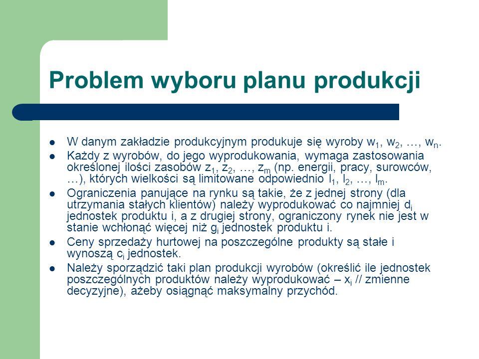 Problem wyboru planu produkcji W danym zakładzie produkcyjnym produkuje się wyroby w 1, w 2, …, w n. Każdy z wyrobów, do jego wyprodukowania, wymaga z