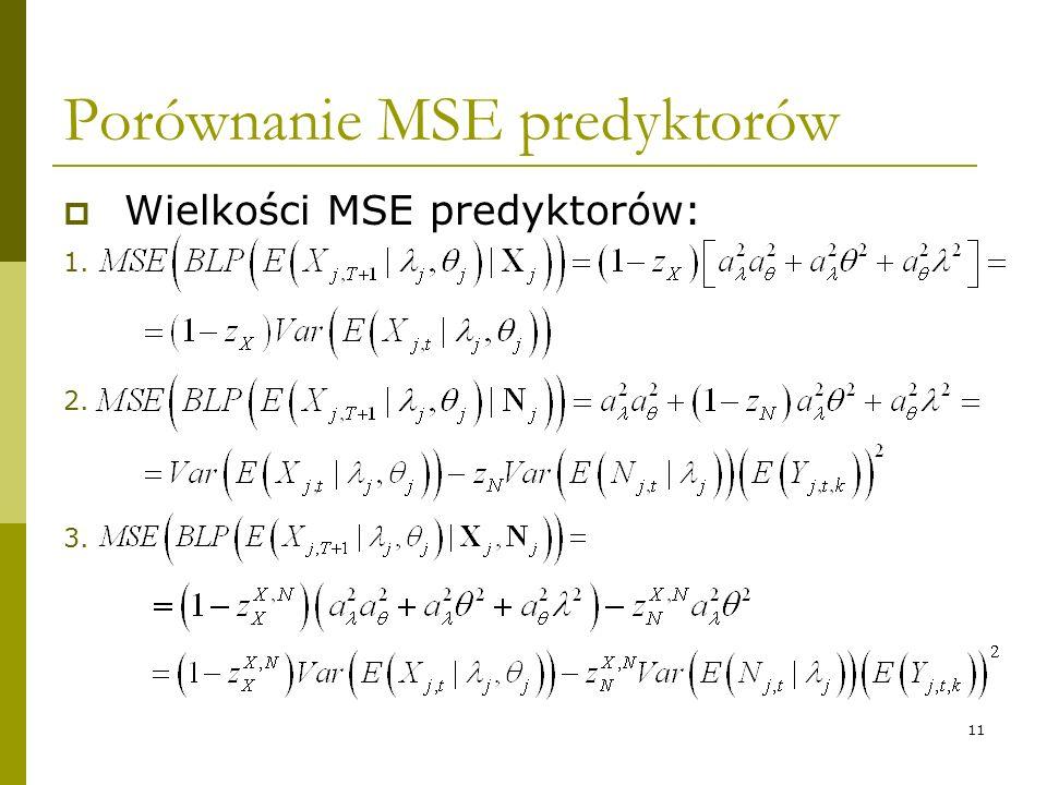 11 Porównanie MSE predyktorów Wielkości MSE predyktorów: 1. 2. 3.