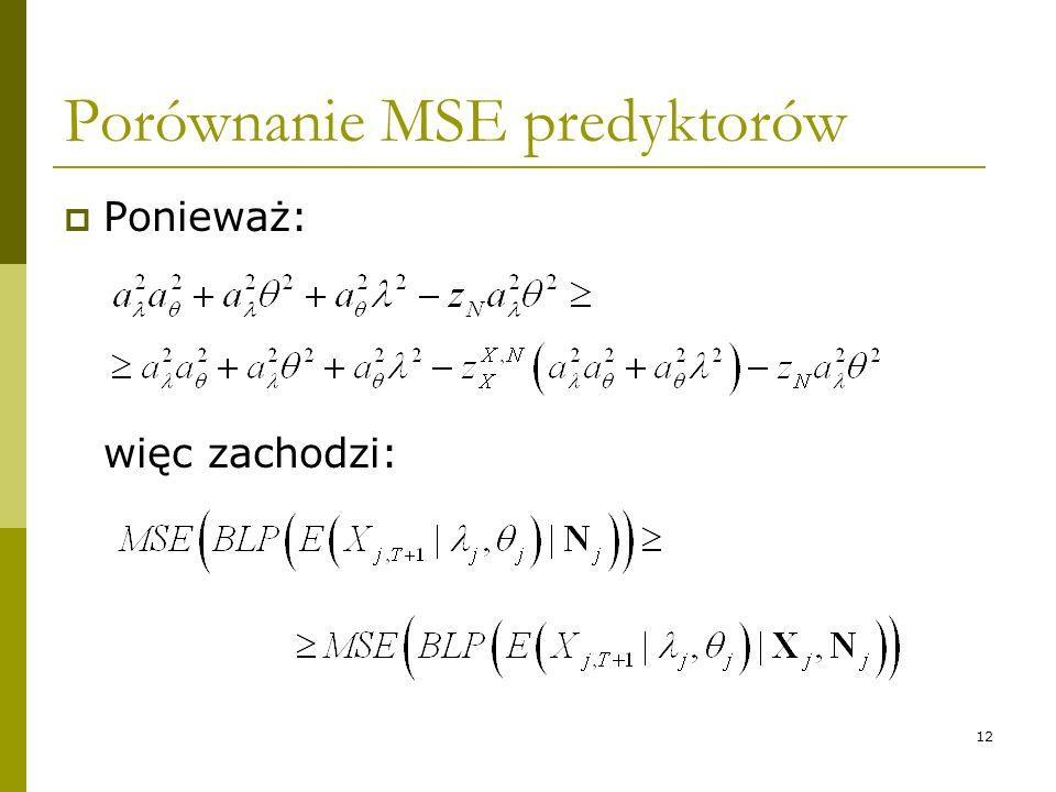 12 Porównanie MSE predyktorów Ponieważ: więc zachodzi: