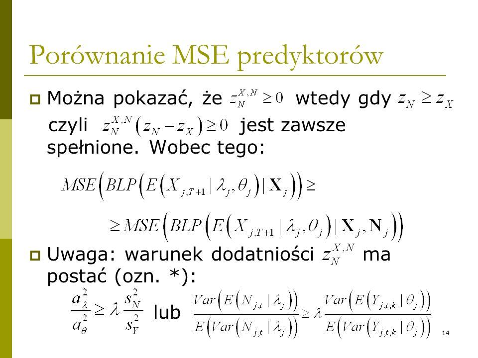 14 Porównanie MSE predyktorów Można pokazać, że wtedy gdy czyli jest zawsze spełnione. Wobec tego: Uwaga: warunek dodatniości ma postać (ozn. *): lub