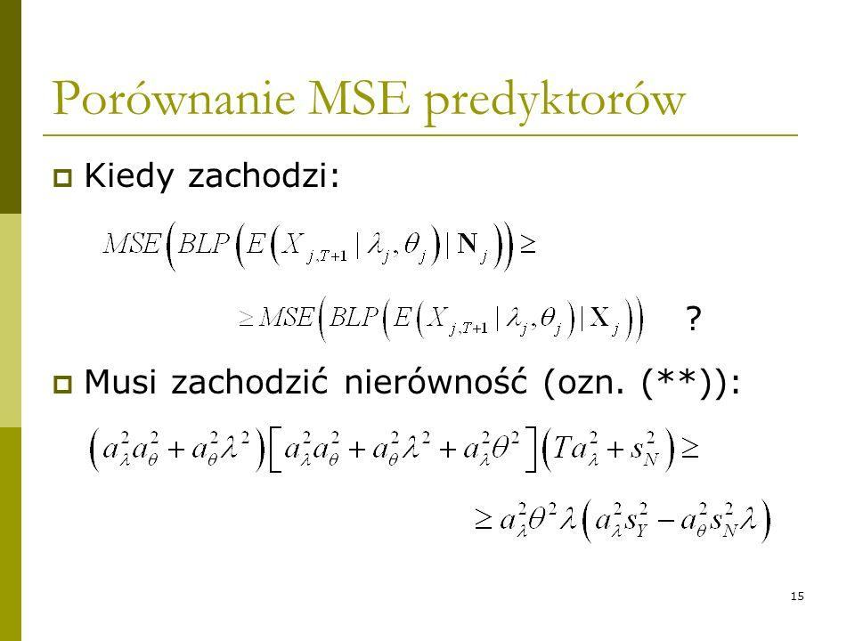 15 Porównanie MSE predyktorów Kiedy zachodzi: ? Musi zachodzić nierówność (ozn. (**)):