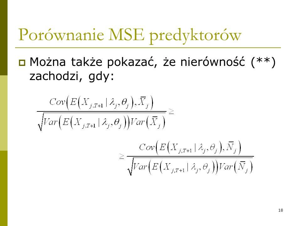 18 Porównanie MSE predyktorów Można także pokazać, że nierówność (**) zachodzi, gdy: