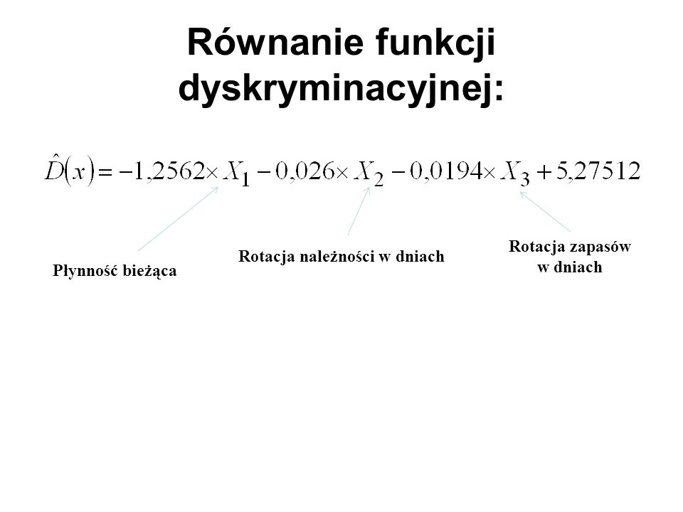 Równanie funkcji dyskryminacyjnej: Płynność bieżąca Rotacja należności w dniach Rotacja zapasów w dniach
