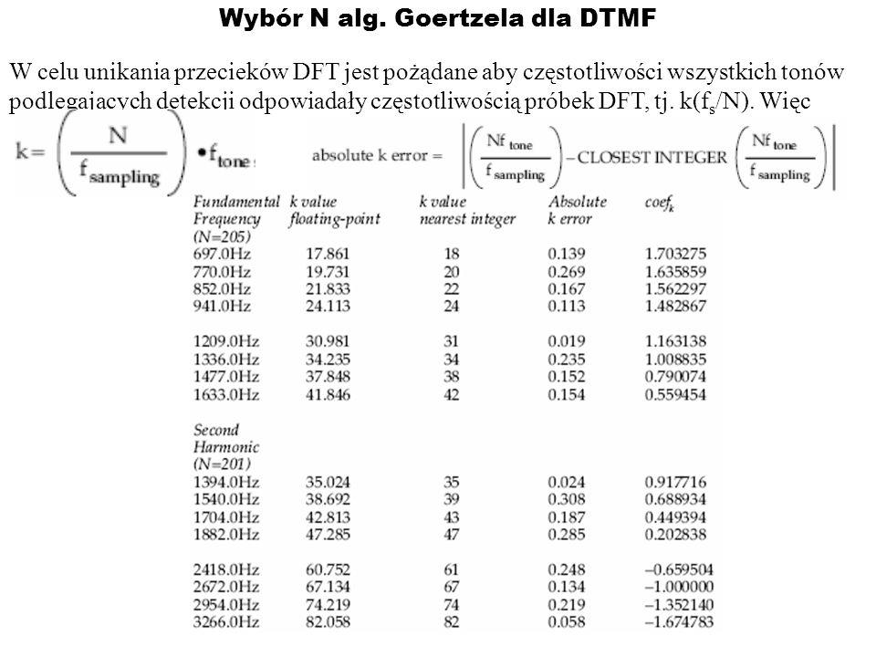 Wybór N alg. Goertzela dla DTMF W celu unikania przecieków DFT jest pożądane aby częstotliwości wszystkich tonów podlegających detekcji odpowiadały cz